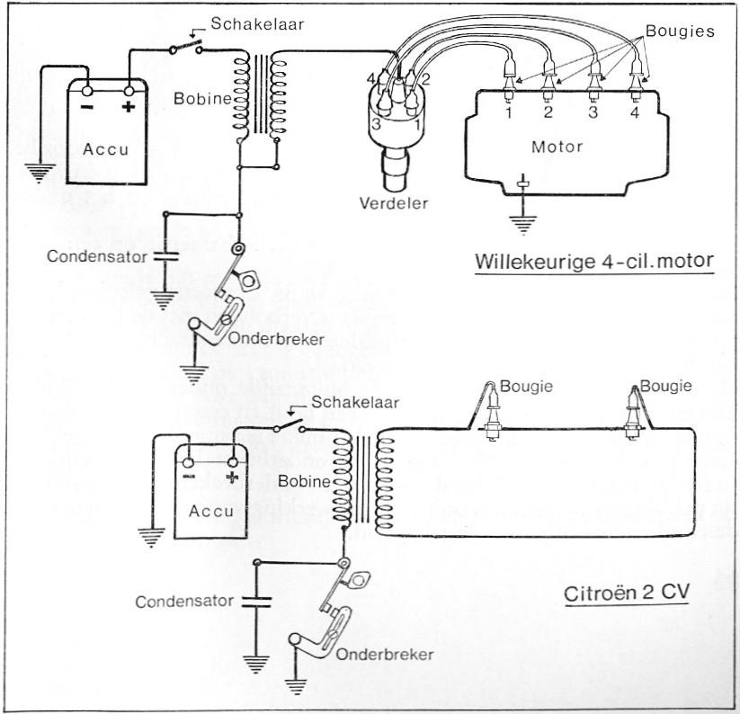 2000 tomos wiring diagram citroen forum nl kan een bobine stukgaan bij andersom  citroen forum nl kan een bobine stukgaan bij andersom
